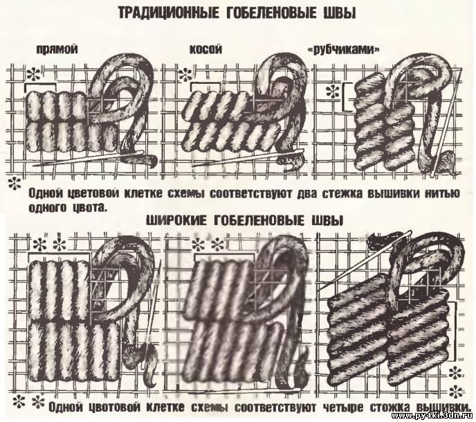 Гобеленовый шов вышивания
